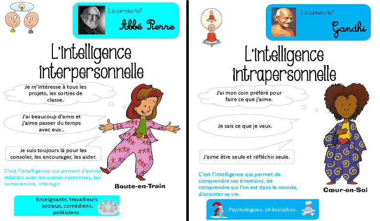 Les Intelligences Multiples Intelligences Multiples Education Bienveillante Octofun