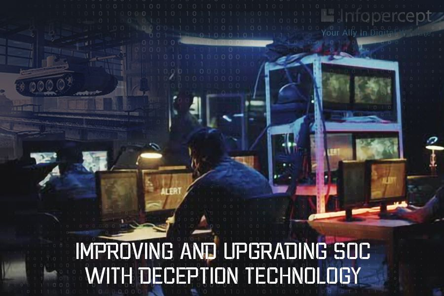Improving And Upgrading Soc With Deception Technology Technology Cyber Security Data Security