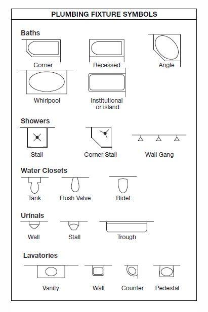 Printable plan symbols 34 page pdf httpinformationdestination printable plan symbols 34 page pdf httpinformationdestinationcengagereferencecontentother20content plan20symbolspdf malvernweather Images