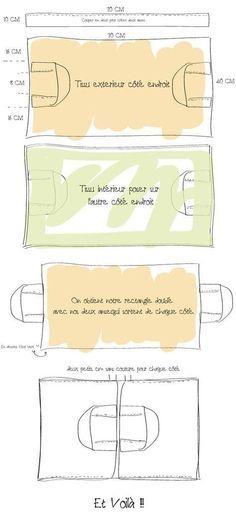 Le sac à tarte – Le tuto – Studio Les Cerfs-volants – Le blog