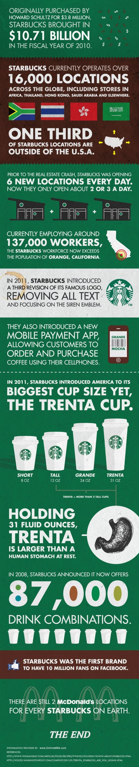 ... that s right the starbucks franchise experiment is over even the  franchise king isn t sure ...