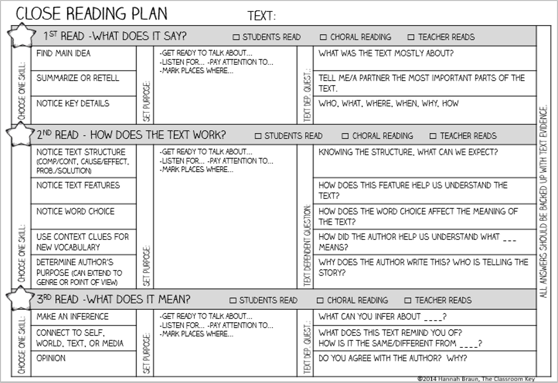 Close Reading Plan Page