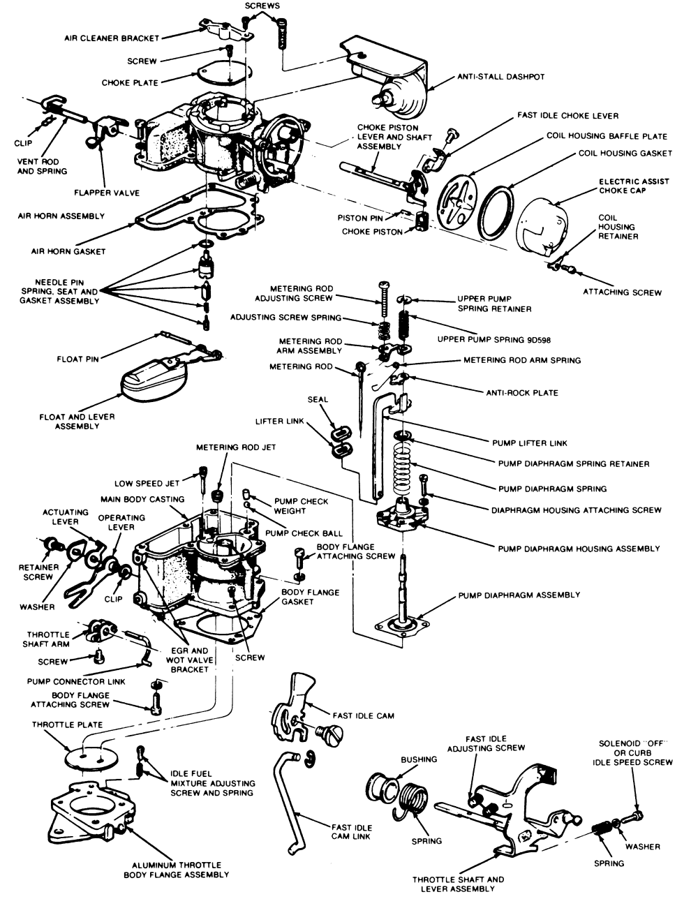 86 F150 4 9 Need Help With Carb Please Ford Truck Club Forum F150 Ford F150 Line Diagram