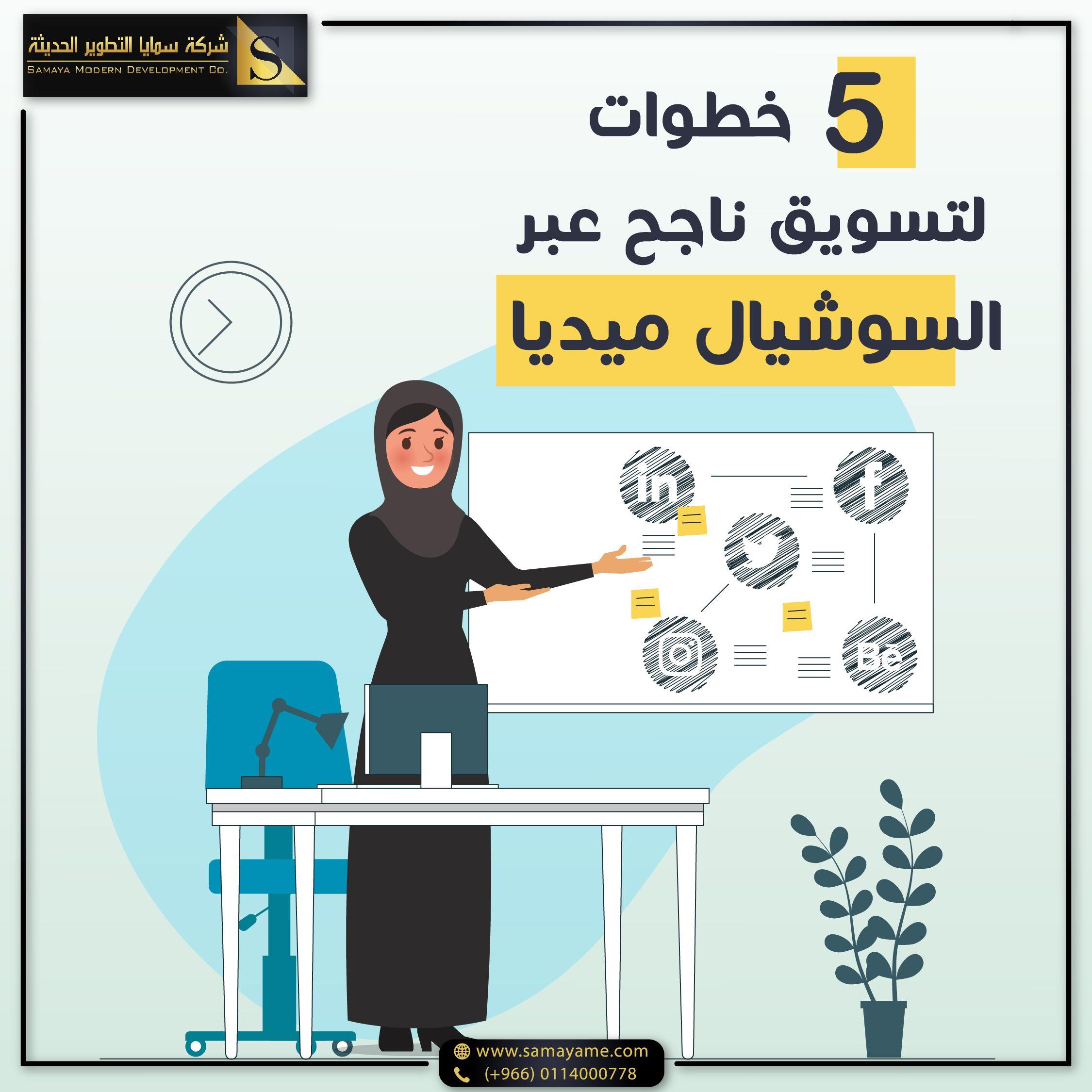 Social Media Marketing Marketing Agency Digital Marketing Digital Marketing Agency