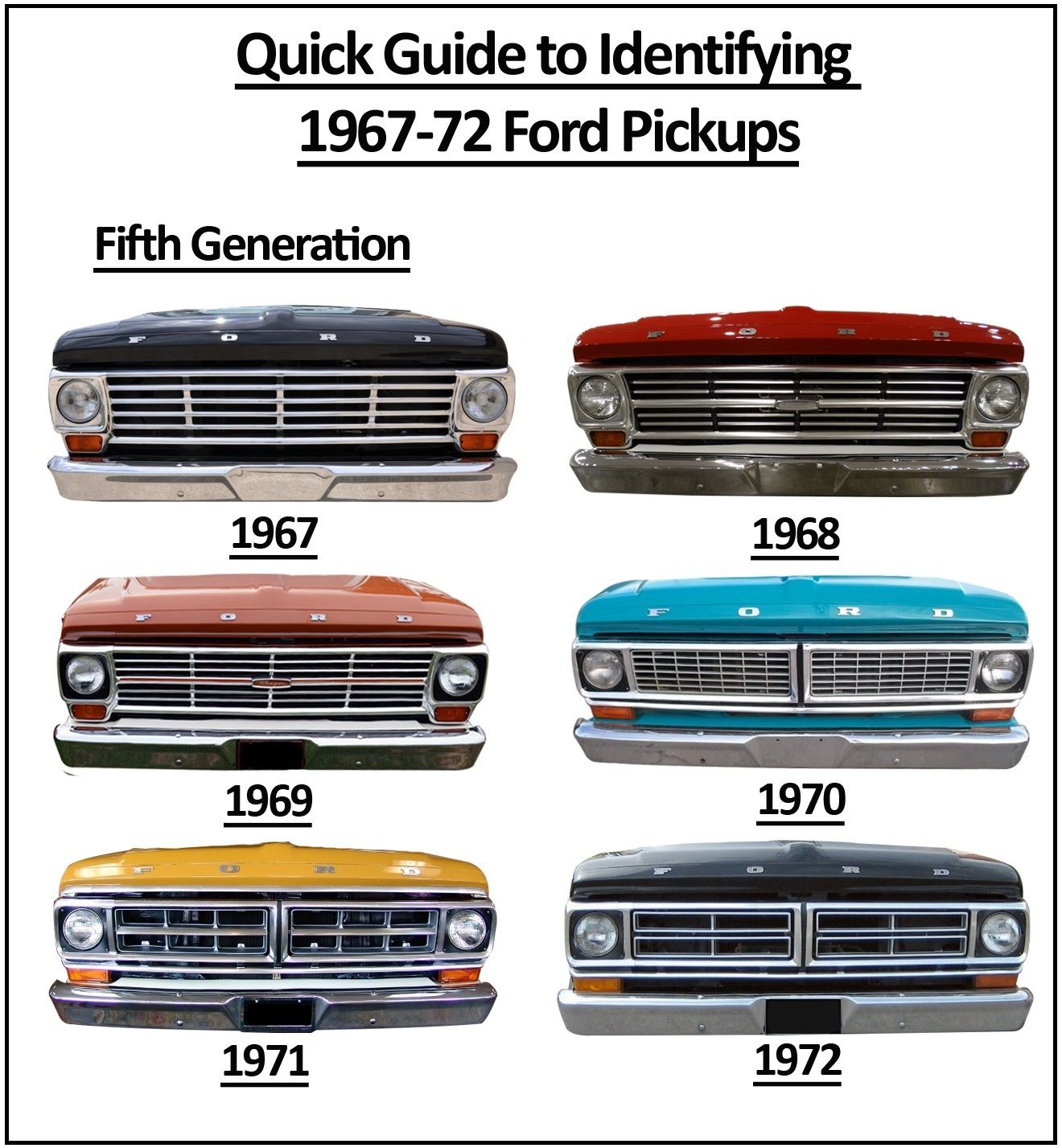 Ride Guides A Quick Guide To Identifying 1967 72 Ford Trucks