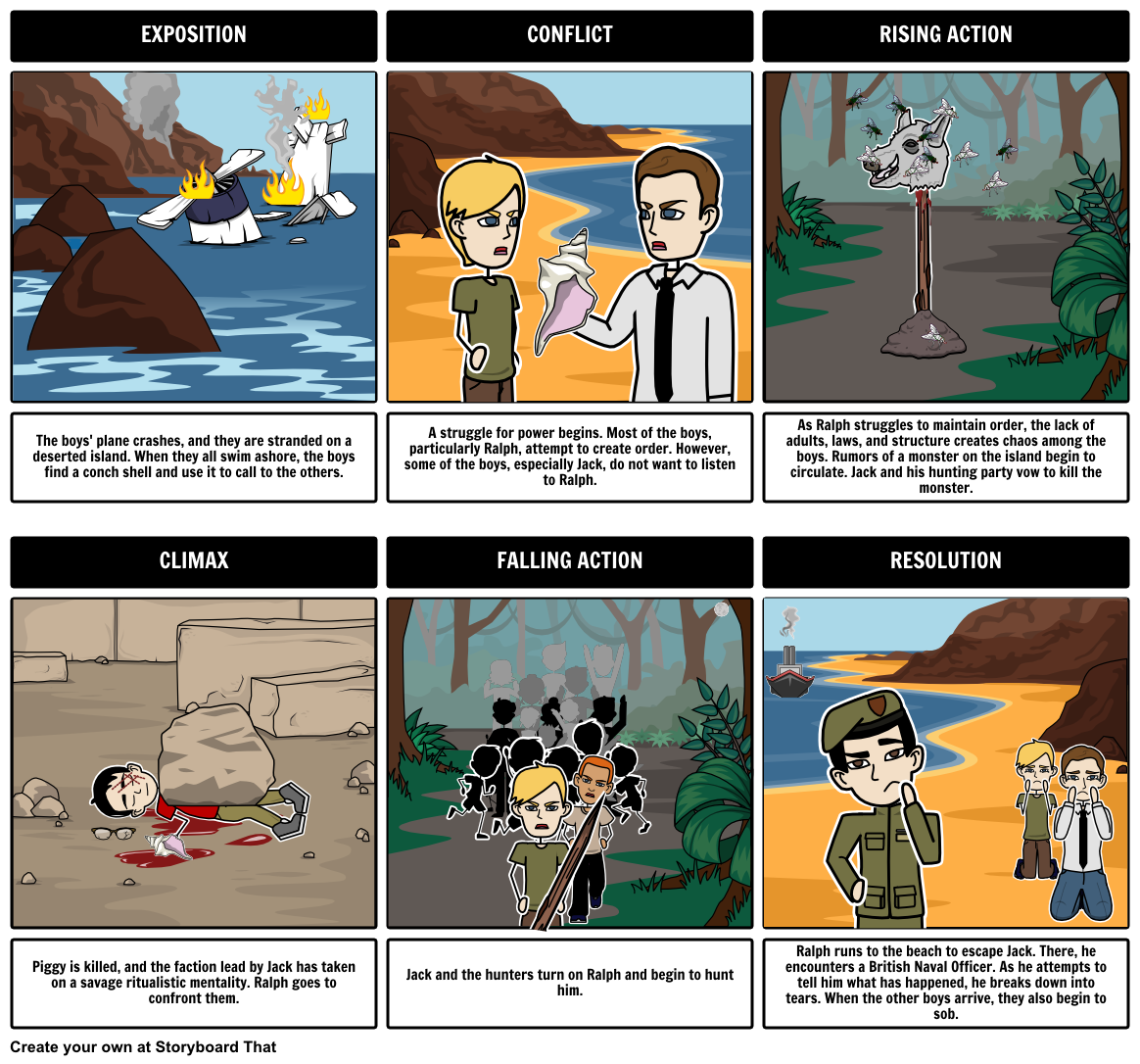 Lord of the flies plot diagram storyboard by rebeccaray lord of the flies plot diagram storyboard by rebeccaray ccuart Images