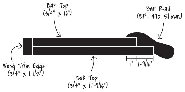 Bar Top Dimensions | Bar dimensions, Home bar designs, Bar ...