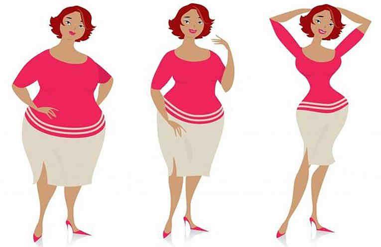 Быстро похудеть в картинках