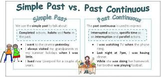 The Difference Between Past Simple And Past Continuous การศ กษา แบบฝ กห ดสำหร บเด ก ร ปถ าย