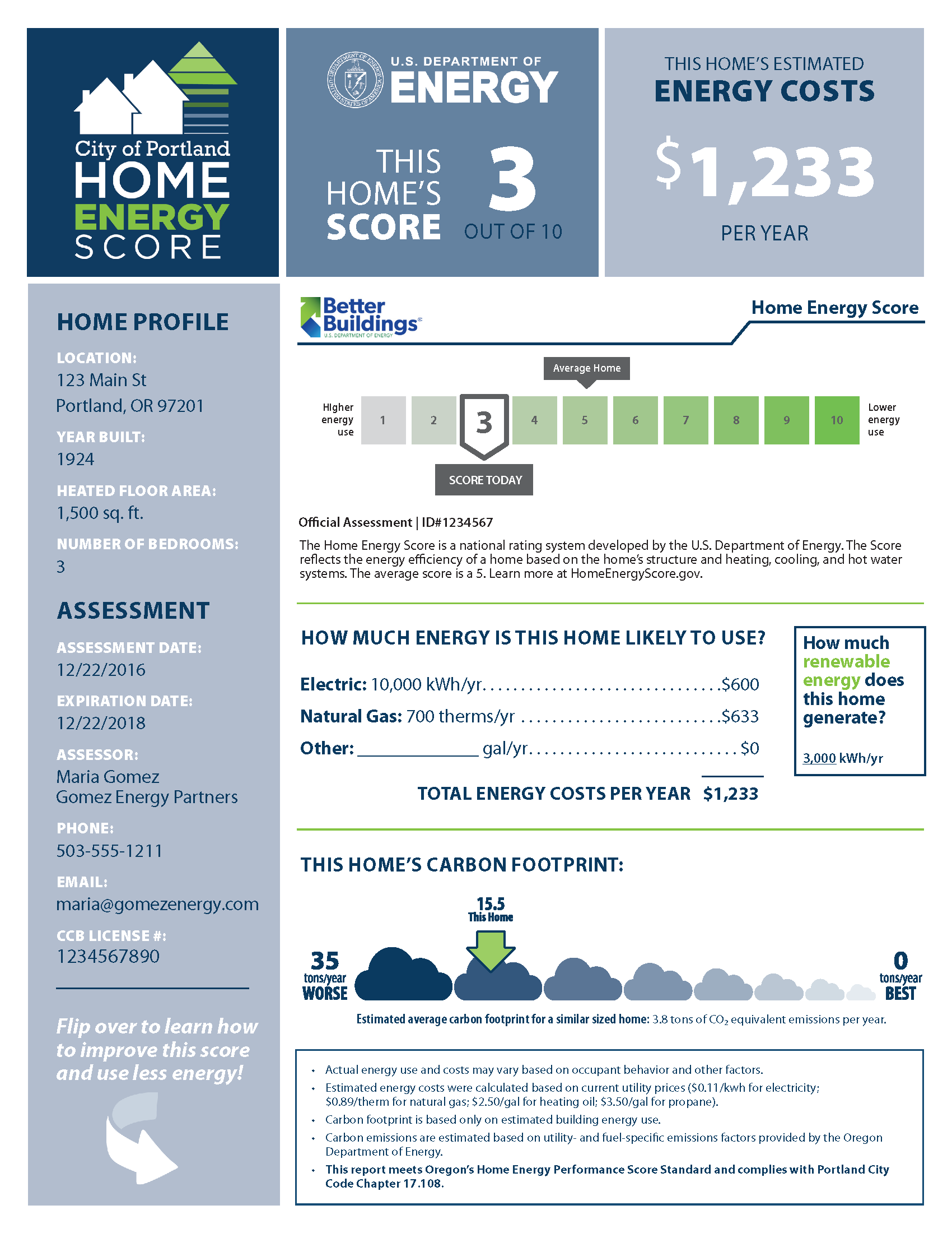 City Of Portland Home Energy Score What Brokers Need To Know Portland City Energy Solar Hot Water Heater