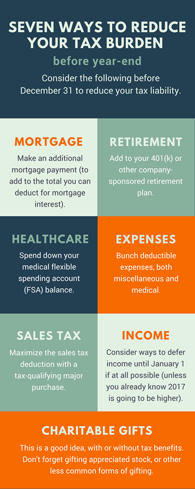 Mileage Tax Deductions Can Increase Your Refund Check Amount Financial Planning Tax Preparation Financial