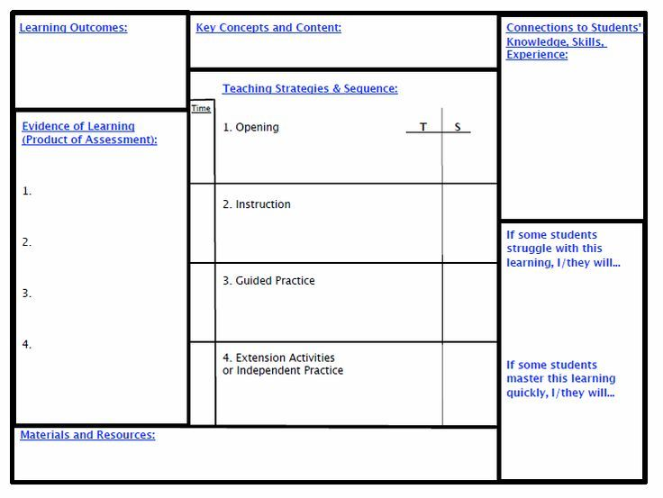 Backward Planning Template Updated Backwards lesson planning - middle school lesson plan template