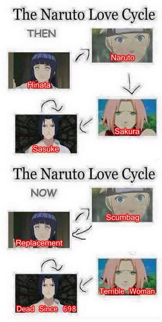 Naruto dating sim endings shikamaru