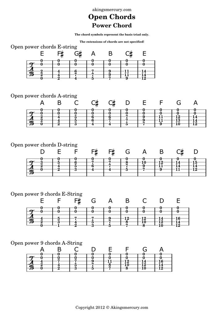 Open Guitar Chords - Power Chord | musicality | Pinterest | Power ...