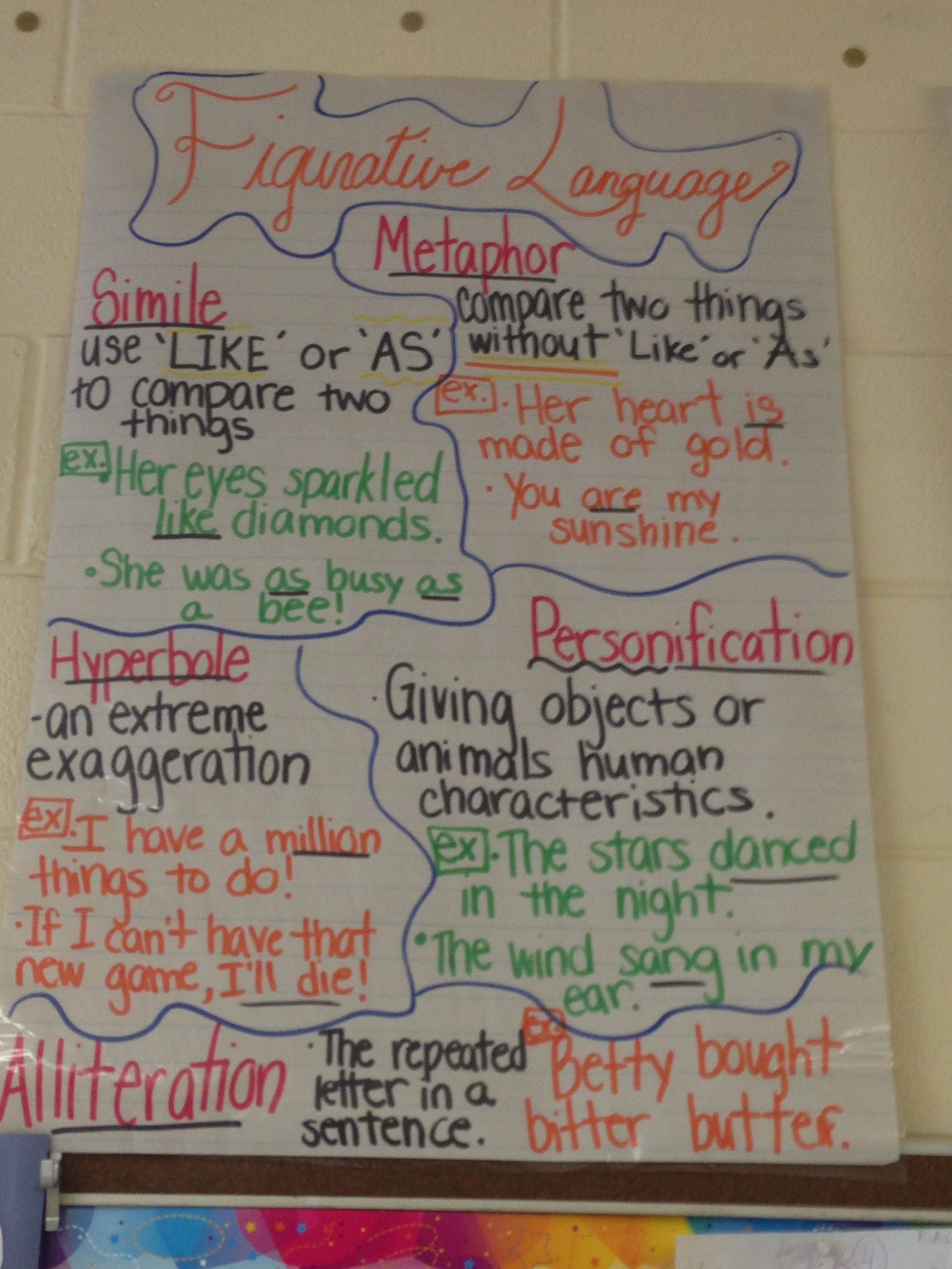 Week 2 Figurative Language This Is A Good Poster Idea To