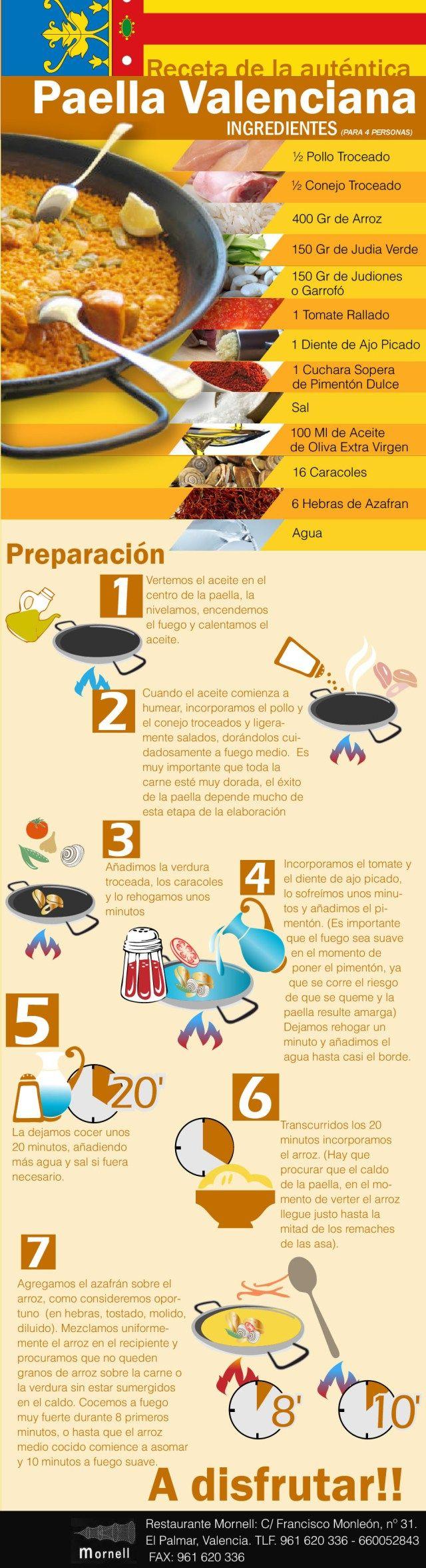 Receta de la auténtica Paella Valenciana   Desde un punto de vista tradicional la paella tiene unos ingredientes típicos y una manera de cocinarla bastante aceptada. A continuación os dejamos una infografía con los ingredientes y los pasos para elaborar la paella por excelencia, la de pollo y conejo. #Spain #Food