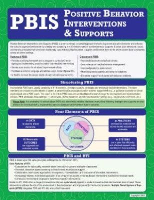 PBIS Positive Behavior Interventions \ Supports Behavior - behavior intervention plan