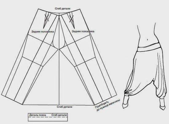 Diy Harem Pants O Pantalones Aladdin Patron De Pantalones Harem Moldes De Pantalones Y Pantalones Cagados