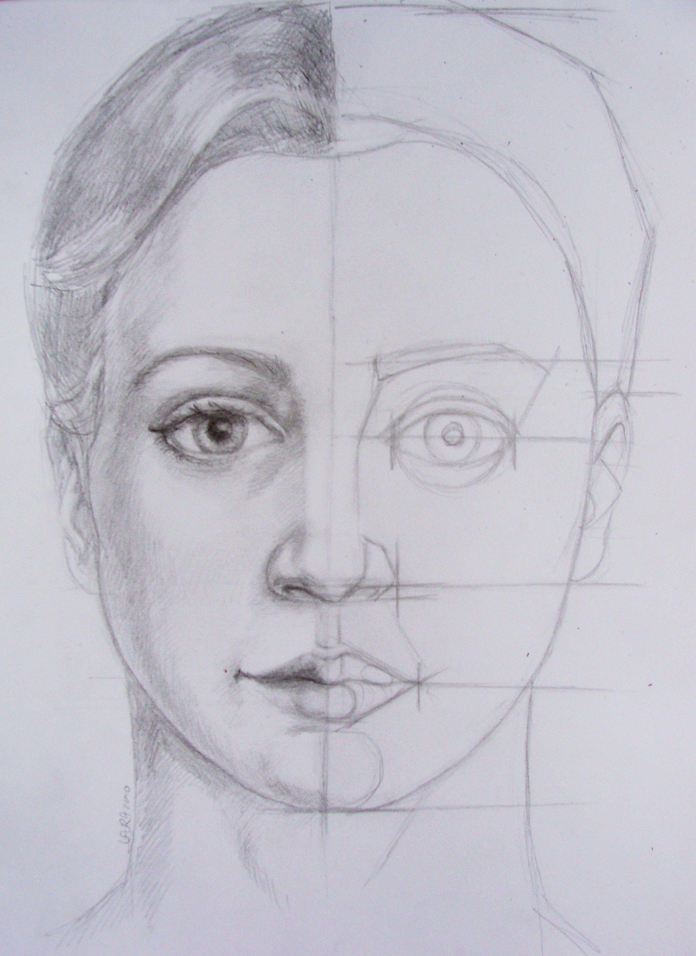 Rechts is de schematische opbouw van een portret zichtbaar. De ogen ...