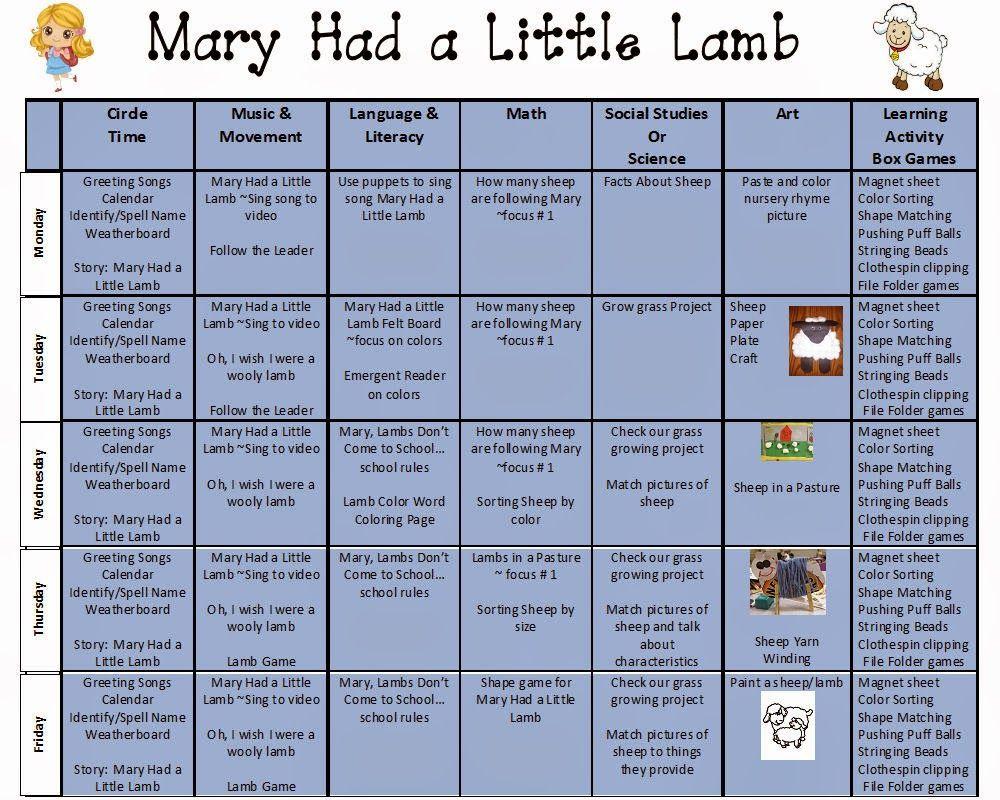 Lesson+Plan+Week+One.jpg (1000×800) | childcare | Pinterest ...