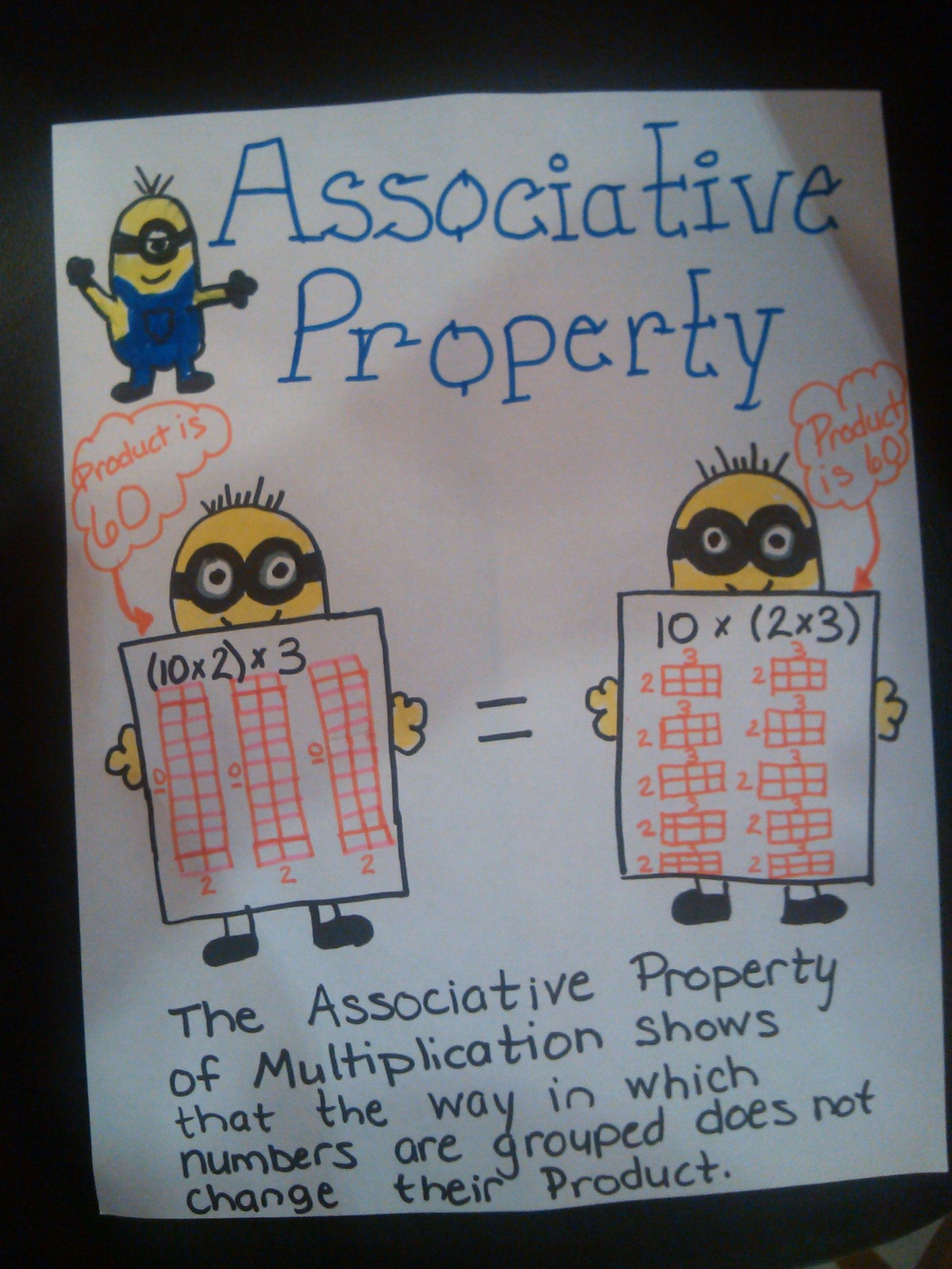 Associative Property Anchor Chart Image Only Love This
