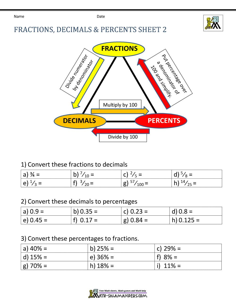 Pin On Grade Worksheets Fractions and percentages worksheets