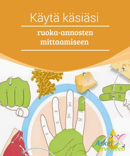 Käytä käsiäsi ruoka-annosten mittaamiseen   Yksi #tärkeimmistä asioista terveellistä ruokavaliota #suunniteltaessa on #annoskoko ja ruuan määrä päivän aikana.  #Terveellisetelämäntavat
