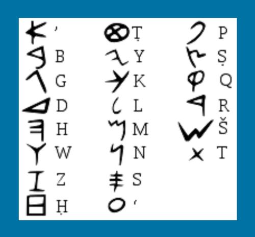 عکس و تصویر تاریخ کوتاه ایران و جهان 152 در پیرامون سال 1000 پ پیشازادروز قبل Phoenician Alphabet World History History