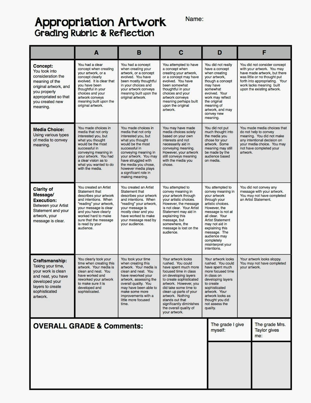 Best     Research paper ideas on Pinterest   High school research     Like this much better than the boring Research Packet  The Big    Research  Process