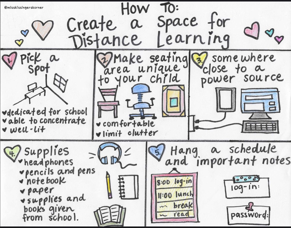 Photo of How To: Create a Space for Distance Learning