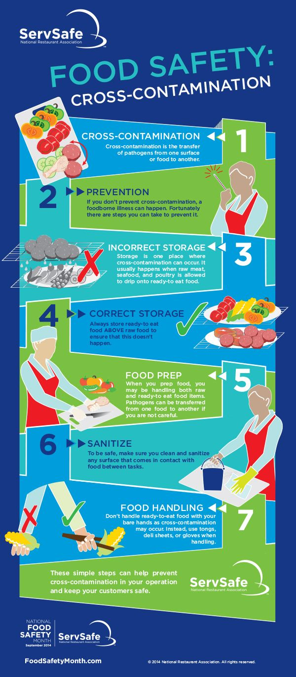 Don\'t Risk Cross Contamination Of Food | Rica | Pinterest | Girl guides