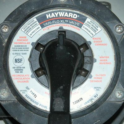 How To Use A Multiport Valve On A Pool Filter Pool Filters Pool Sand Pool Pump