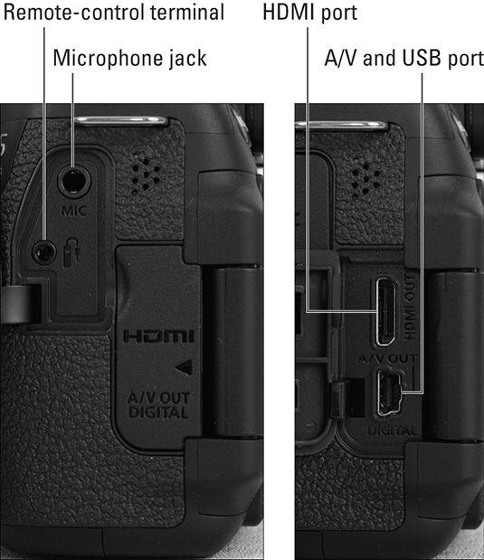 Canon Eos 70d For Dummies Cheat Sheet Canon Eos Canon Camera Eos