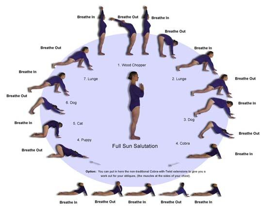 Sun Salutation Audio Instructions Motivation Pinterest Yoga