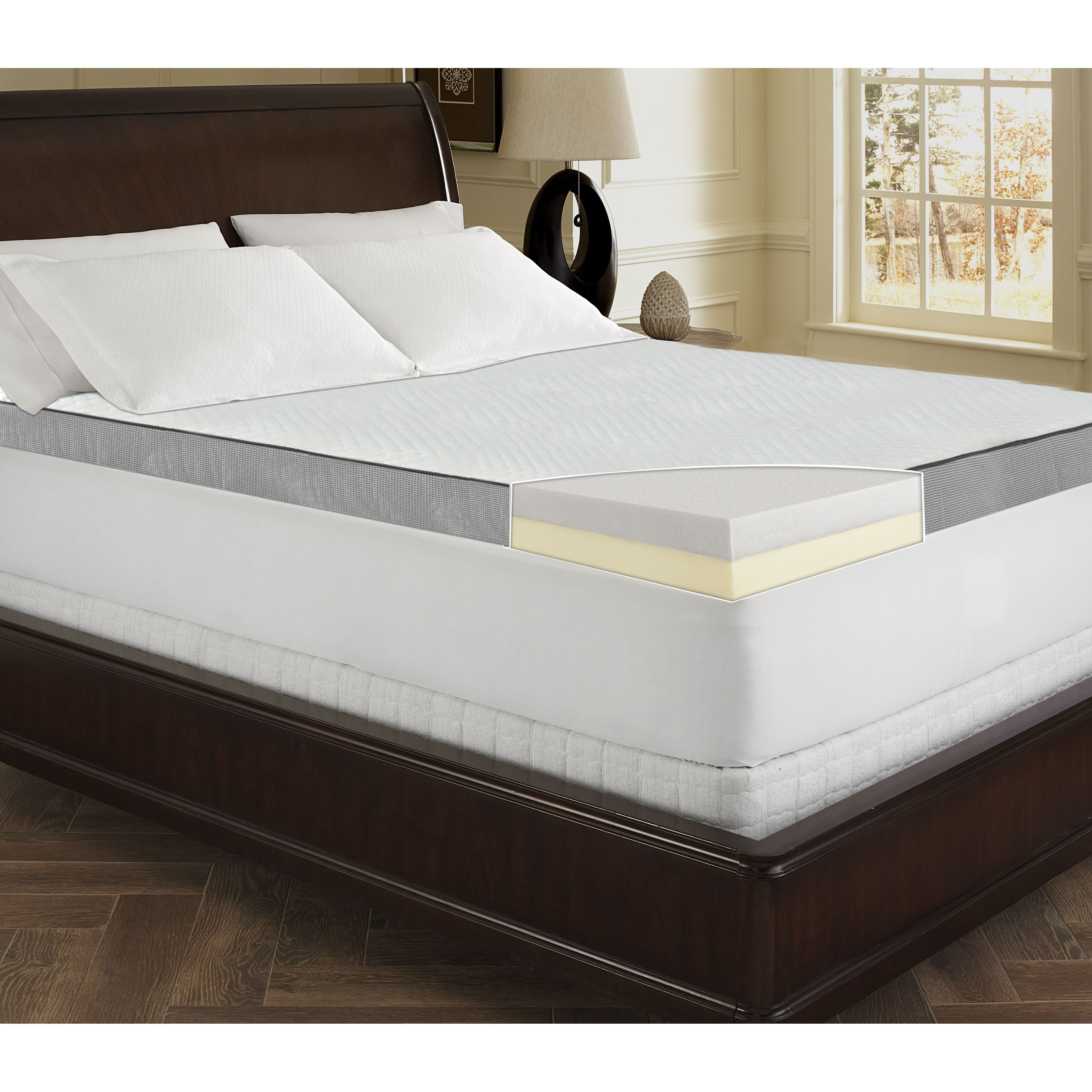 Usa Sinomax Sleep 4 Inch Ultra Layered Memory Foam Mattress Topper Futon Covers