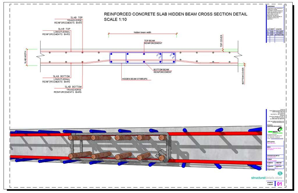 Slab Hidden Beam Reinforcement Cross Section Detail Reinforced Concrete Beams Concrete Retaining Walls