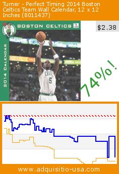 Calendario Timing.Turner Perfect Timing 2014 Boston Celtics Team Wall