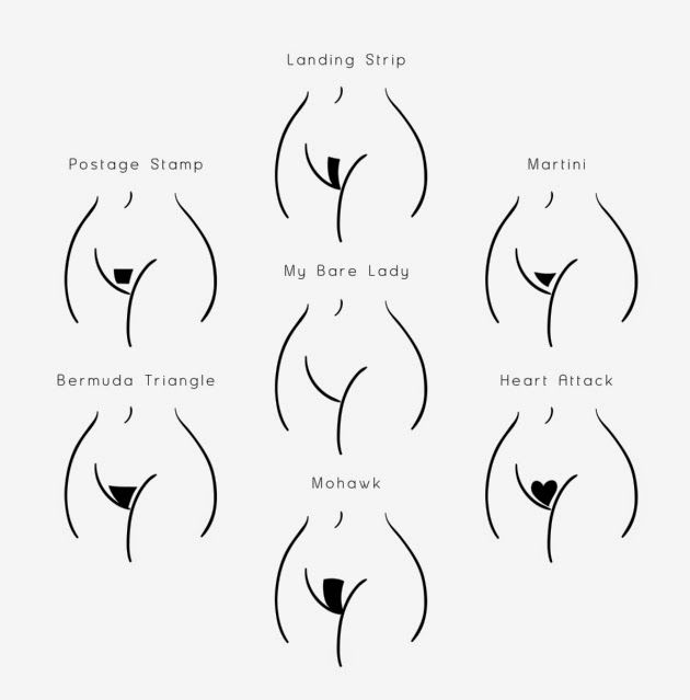 Pin On From Bras To Pubic Hairs
