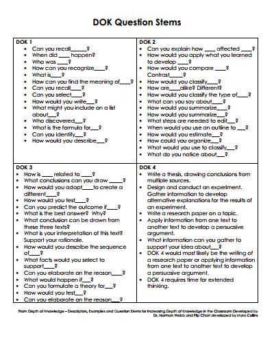 dok question stems pdf handy classroom ideas pinterest