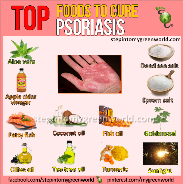 Best Indian Food For Psoriasis