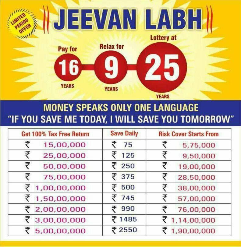 Pin By Sunil Mishra On Sunil Lic Plan Image Life Insurance