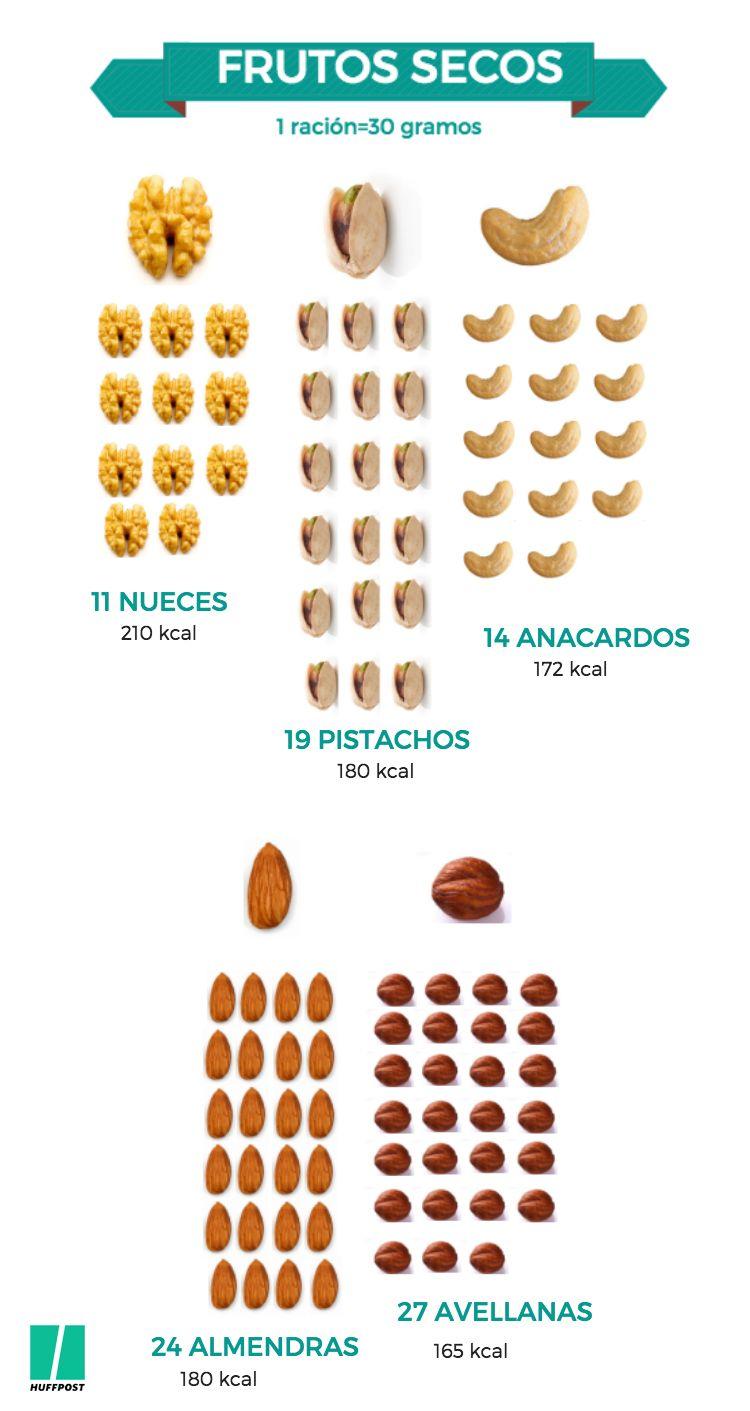 cuantas calorias son un kilocaloria