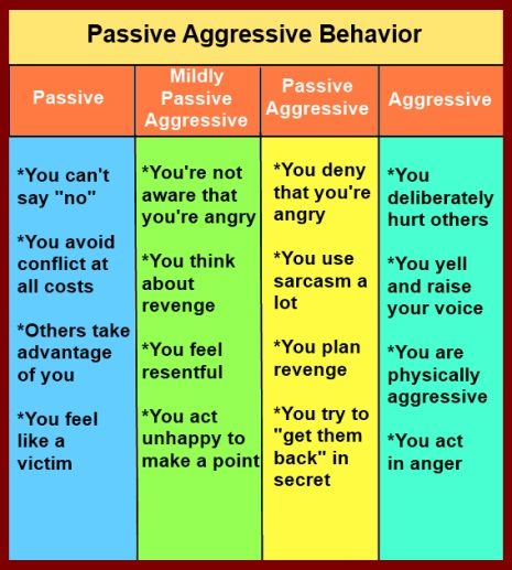 Passive aggressive behavior.
