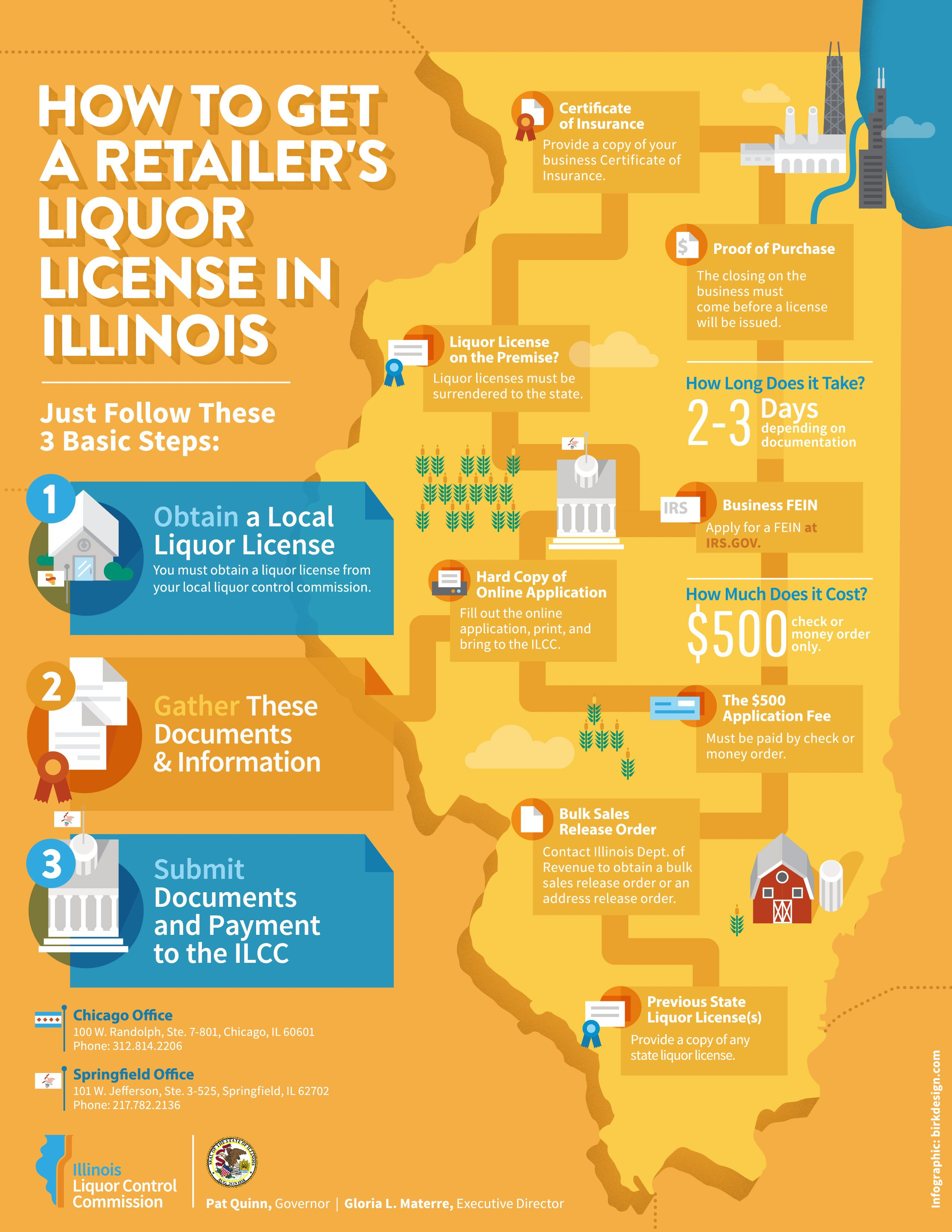 How To Get A Retailer S Liquor License In Illinois Infographic
