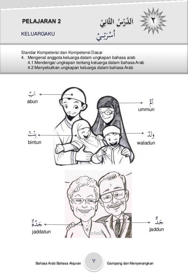 Cinta Bahasa Arab Kelas 1 Pinterest Gambar