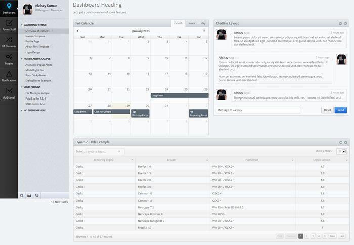 Admin Dashboard Design Inspiration 23 Examples Dashboard Design Interface Design Web Design