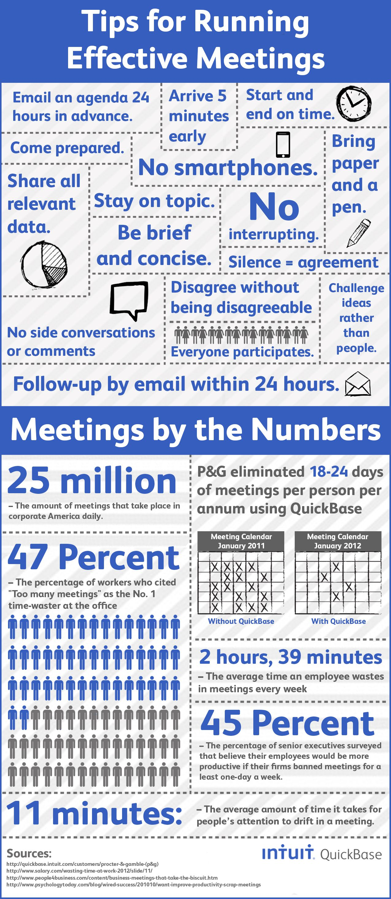 effective business meeting Pryce-jones shares her favorite strategies for having efficient and effective meetings: 1 whether that be through one-on-one meetings or business group.