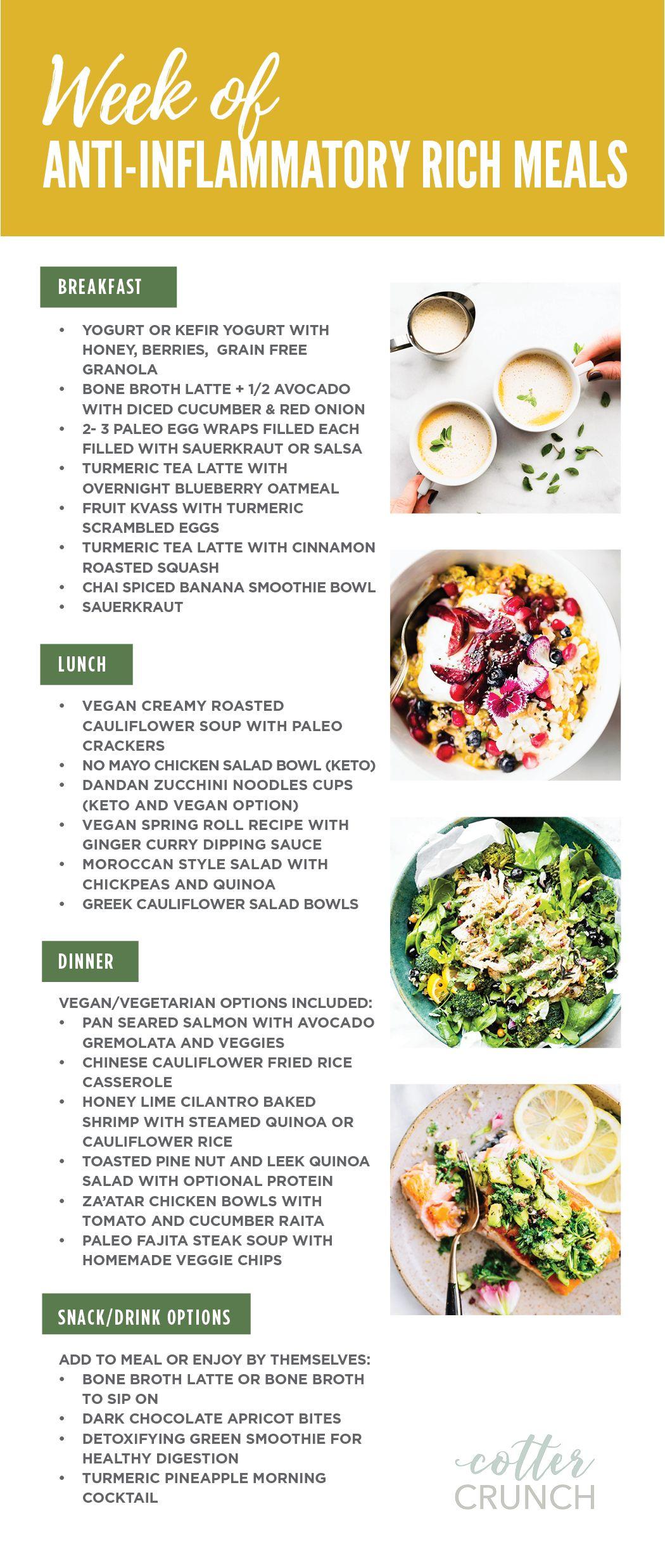 7 Day Anti Inflammatory Diet Kick Start Or Reset Guide Cotter Crunch Anti Inflammatory Diet Recipes Anti Inflammatory Recipes Anti Inflammatory Foods List