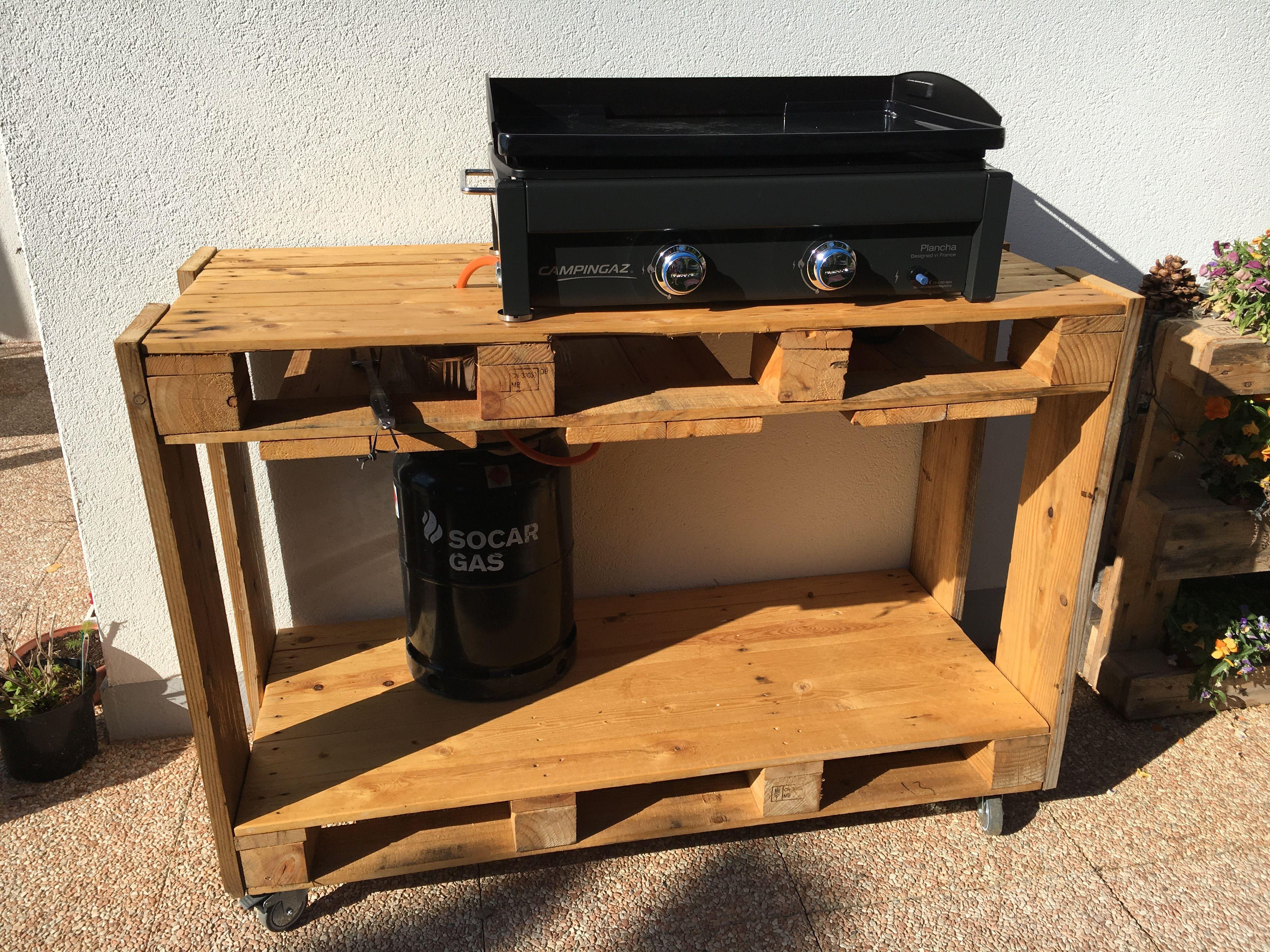 meuble pour plancha meuble plancha exterieur surprenant barbecue electrique. Black Bedroom Furniture Sets. Home Design Ideas
