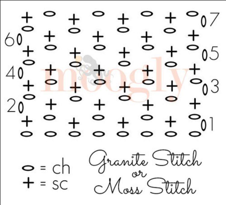 Resultado de imagen de punto arroz crochet diagrama